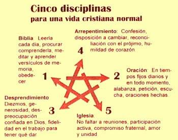 Cristianismo Menonita